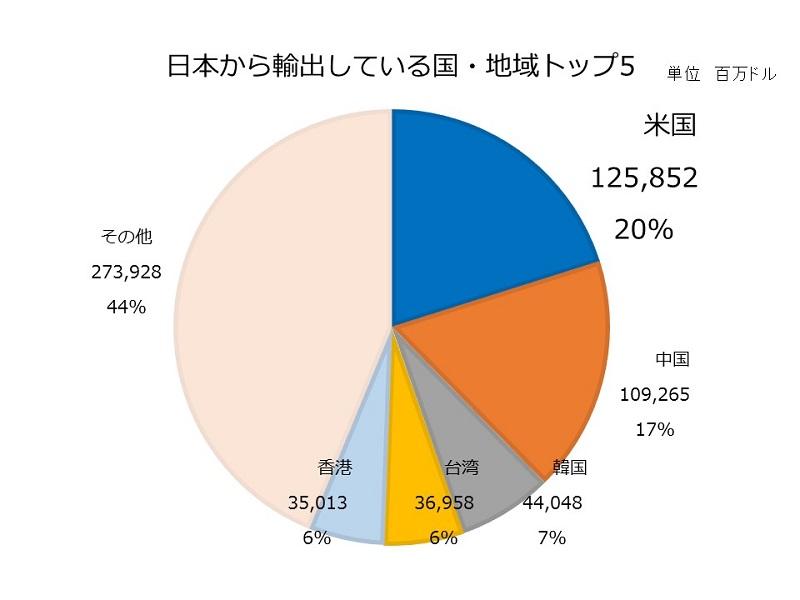 「業界」時事最新トピックス(米トランプ政策と日本企業への影響)