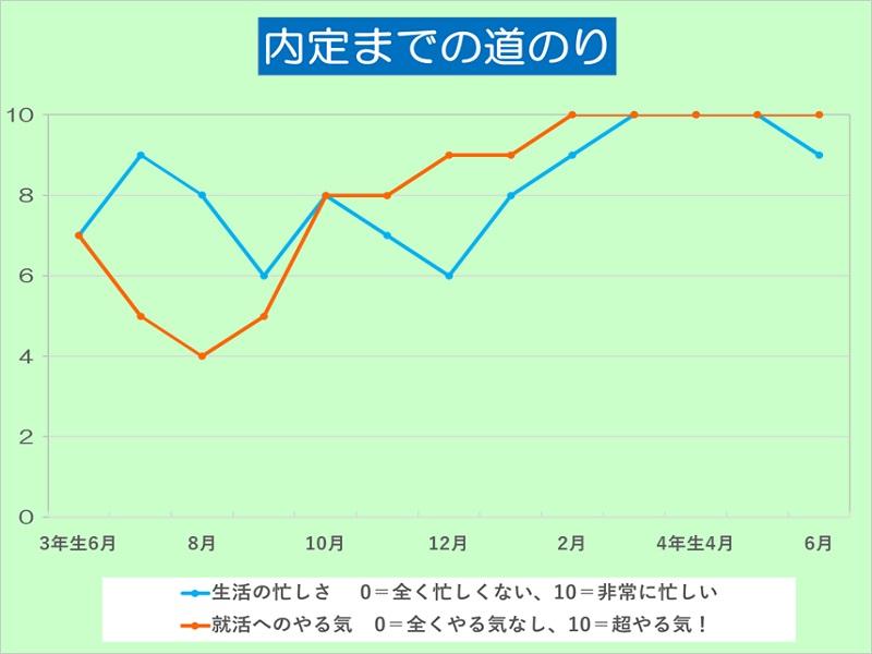 内定学生の就活日記2018【10】「地元の鉄道会社に内定! なりゆきで(?)Uターン就職」